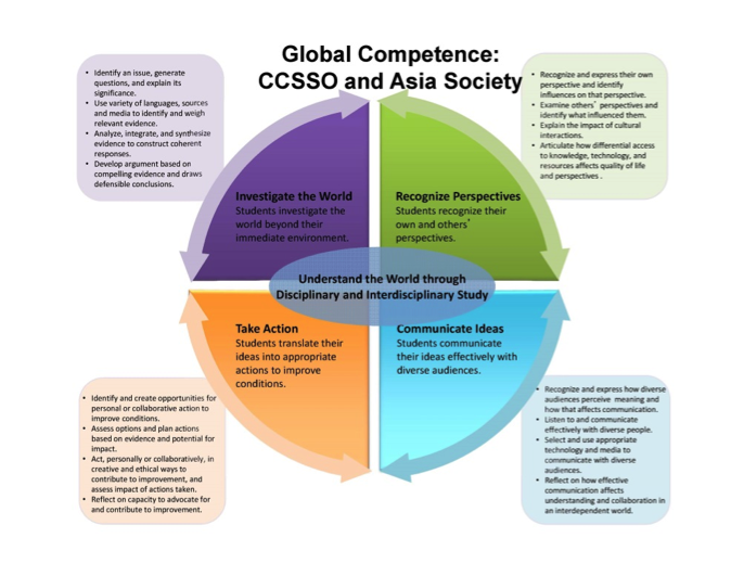 Global Competence: CCSSO and Asia Society